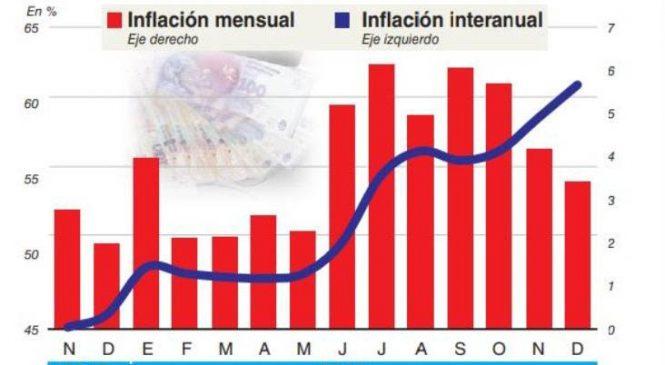 El dólar y las elecciones suman tensión a la inflación del 2019