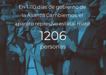 El gobierno de Macri mata una persona cada 22 horas