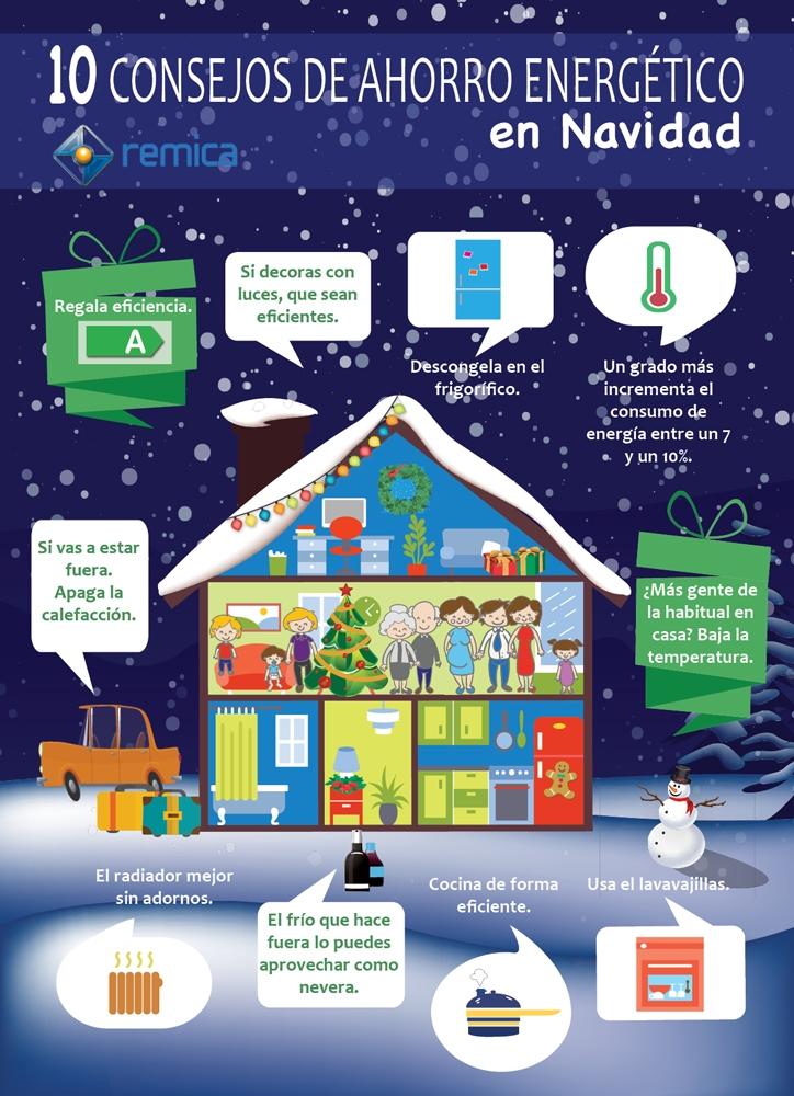 consejos ahorro energético navidad