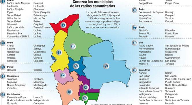 Bolivia: Jeanine Añez ordena bajar antenas de telecomunicaciones