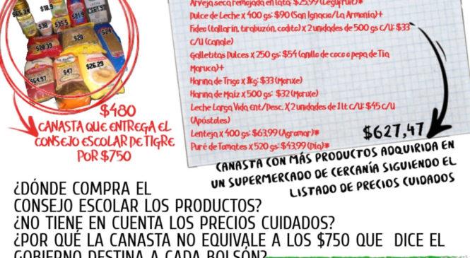 Tigre: el sindicato docente denuncia que al menos 3.000 estudiantes no reciben alimentos