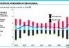 Argentina: la paradoja de ser acreedor neto del mundo y vivir preocupados por la deuda